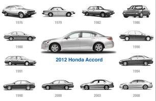 Honda Accord 1976-2008